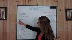 15 Minutes pour comprendre le théorème de pythagore