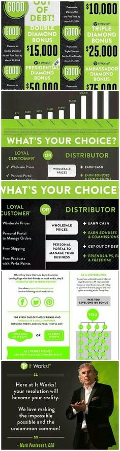 EXCITING NEWS!!!  Guess what happens on FEBRUARY 2nd?!?!?! NEW Distributors that enroll today actually have 4 MONTHS to earn the $10,000 Bonus!! Are you ready? What would you do with a $10,000 Bonus for summer?!   I'll be ready and waiting! Https://ohwow.myitworks.com