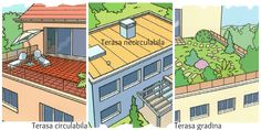 How does it look like a simple flat roof or a complex terrace.
