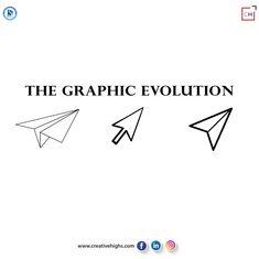 Best Advertising Agency in Gurgaon Marketing Tools, Social Media Marketing, Digital Marketing, Seo Online, Reputation Management, Advertising Agency, Signage, Evolution, Graphic Design