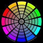 Colour Wheel Black. Scott Naismith