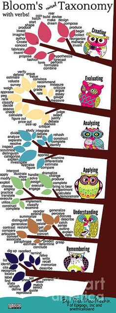 Psychology infographic & Advice 20 Creative Bloom's Taxonomy Infographics Everybody Loves Using. Image Description 20 Creative Bloom's Taxonomy Teacher Hacks, Teacher Tools, Teacher Resources, Teaching Strategies, Teaching Tips, Learning Objectives, College Teaching, Primary Teaching, Teaching Biology