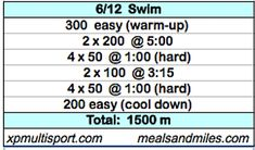 swim workout.png