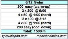 swim workout.png