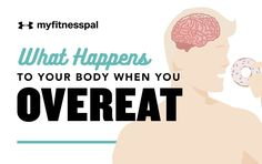 Your Body When You Overeat [Infographic]