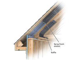 Blog 187 If The Attic Has A Proper Ventilation System It