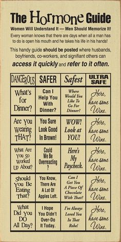 The Hormone Guide . . .