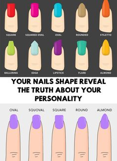 Did you know that your hands and fingernails reveal a lot about your personality? Your Nails Shape Tell The Truth About Your Personality!