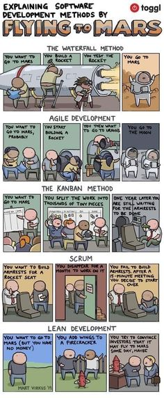 Do you know the difference between the waterfall method and agile development? It's a lot easier to explain with rockets. Computer Humor, Computer Coding, Computer Science, Computer Technology, E Learning, Learning Ability, Star Wars Baby, Design Websites, Microsoft Excel