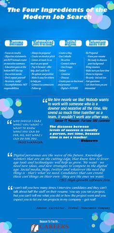 Job tips - career help blog - Resume, Personal Brand, Career Coach