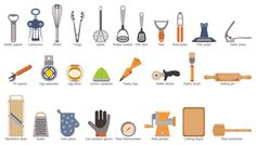 beautiful-kitchen-utensils-list-with-pictures-and-uses-kitchen-utensils-list-photos-of-on-decoration-gallery-kitchen-utensils-list-with-pictures-and-uses.jpg (1340×762)