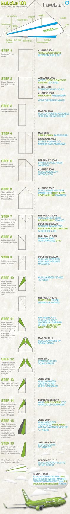 Fold a paper airplane! Kulula 101: Kulula Airlines Information [INFOGRAPHIC]