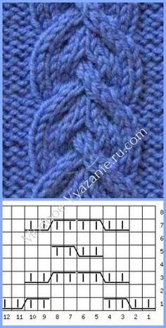 Knitting Machine Patterns, Chunky Knitting Patterns, Knitting Stiches, Crochet Stitches Patterns, Knitting Charts, Lace Knitting, Knit Headband Pattern, Creative Knitting, Couture
