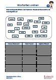 Es handelt sich um das Ordnen von #Wortarten, die auf 30 Arbeitsblätter verteilt sind. Die #Adjektive / Wiewörter, #Nomen / Namenwörter und #Verben / Tunwörter müssen in einer Tabelle geordnet werden. Wortschatz 2.KlasseDas aktuelle Übungsmaterial enthält genau die Anforderungen, die in der Deutsch #Schularbeit / #Schulprobe / Schulaufgabe und #Klassenarbeit abgefragt werden.