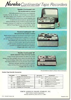 In the Reel2ReelTexas.com's vintage recording collection, this is a 1965 ad for the Norelco 401 tape recorder