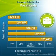School Psychologist Salary Information | Best Jobs | US News ...