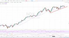 NDX : NASDAQ 100 warning bearish signals   Fxters