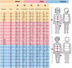 Tableaux de mesure enfants, hommes, femmes