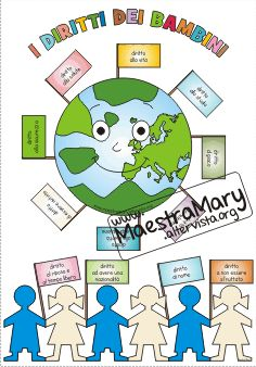 Diritti dei bambini Earth Day, Preschool, Education, Learning, Children, Poster, Inspiration, Geography, School