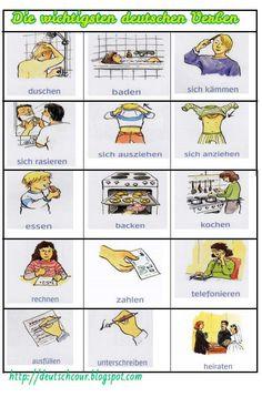 Die wichtigsten deutschen Verben | Deutsch lernen