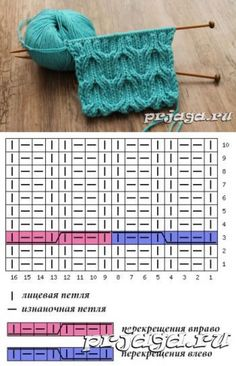 knitting Crochet Socks Tutorial Crafts 19 Ideas Sewing is good and very useful. You m Archaeology Archaeology excavation Crafts crochet good Ideas Knitting Sewing Socks tutorial Easy Knitting Patterns, Knitting Charts, Lace Knitting, Knitting Designs, Knitting Stitches, Stitch Patterns, Knit Crochet, Crochet Ideas, Knitting Tutorials