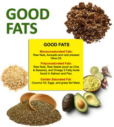 FATS - Good Fats - See link: http://www.foodpyramid.com/6-essential-nutrients/ #healthyfats #nutrient #nutrition