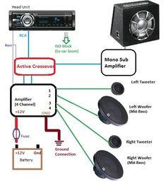Amplifier wiring diagrams EXCURSIONS Car Audio, Cars