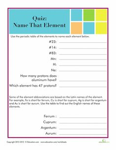 Test your knowledge of the periodic table of the elements with this quiz page!