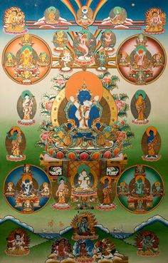 #Buddhism · Natural Liberation - Padmasambhava's Teachings on the Six Bardos