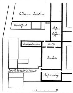 A diagram illustrating the Blackfriars. From The conventual buildings of Blackfriars, London. Joseph Quincy Adams.