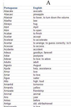 "portuguese words ""A"""
