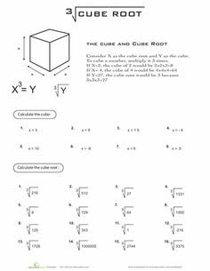 Cubed Root: Find the prime factors of the number under the radical; look for groups of 3 of the same number, like 3 - (cubed root of to take out of the radical; if negative, can factor out the Algebra Worksheets, Maths Algebra, Worksheets For Kids, Math Math, School Worksheets, Math Fractions, Math Teacher, Math Classroom, Teaching Math