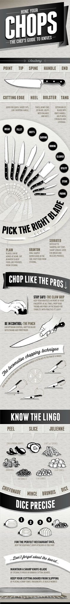 Not a recipe, but just some useful tips for using kitchen knives. This is an awesome little guide!