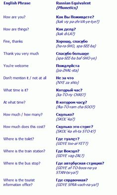 English Phrase Russian Equivalent