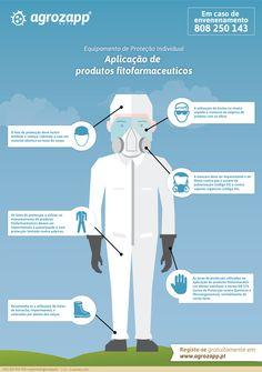 Equipamento de proteção individual (EPI) / personal protection equipments (PPE)