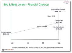 Deep Blue Group Publications LLC Personal Planning Guide: Pensjonsplanlegging for  http://www.equities.com/editors-desk/personal-finance/retirement/planning-for-retirement-how-to-stay-in-the-game  Fifty-åtte prosent av arbeidstakere har ikke engang forsøkt å beregne hvor mye de trenger til pensjonisttilværelsen, enn si satt en plan på plass. For å bo i spillet, må du få i spillet. Som leser av artikler som dette er du allerede forbi denne hurdle.