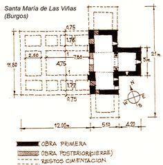 Planta de Santa María de Quintanilla de las Viñas. Iglesia con nave de crucero independiente, pero sólo se mantiene en pie la capilla mayor y el brazo del crucero. Originalmente tenía un cuerpo de tres naves con pórtico a los pies y con cabecera cuadrangular. A ambos extremos salas anexas. Fue un monasterio femenino -Tradición Visigoda 19 d)