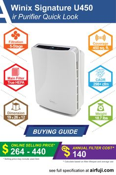 Winix Signature U450 air purifier review, price guide, filter replacement cost, CADR and complete specification. #winix #airpurifier #aircleaner #cleanair
