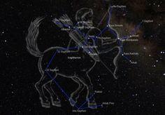 KIKKA: Luna NUEVA 11 diciembre 2015 en Sagitario Astrología Horóscopo: Júpiter-nodo norte SOL conjunción Saturno, Mercurio en Capricornio
