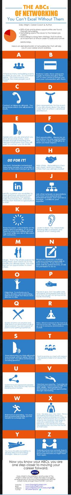 The ABCs of Networking: 26 Simple Tips to Get You Started