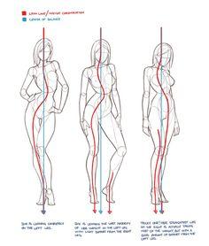 Alguna manera mas facil de dibujar poses y proporciones?? | Dibujando