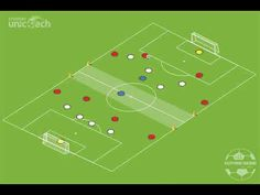 Game with attacking and defending zones Soccer Practice Drills, Football Coaching Drills, Soccer Drills For Kids, Soccer Games, Football Soccer, Circuit Training, Soccer Training, Football Youtube, Pep Guardiola