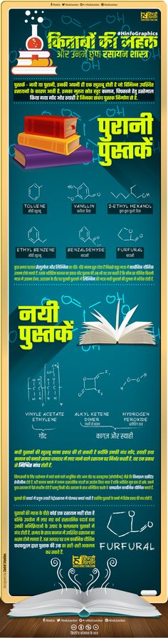 पुस्तकों की महक का कारण. The chemistry of Old & New Books Smell #HinfoGraphics #Infographics #Education #Science #Chemistry #Hindi