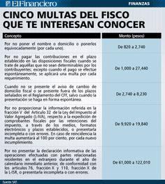 5 multas del SAT para el 2014. 09/01/2014