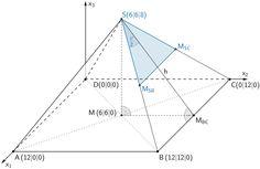 Die Höhe h teilt das Dreieck BCS in zwei rechtwinklige Dreiecke, deren Winkel sich trigonometrisch bestimmen lassen.