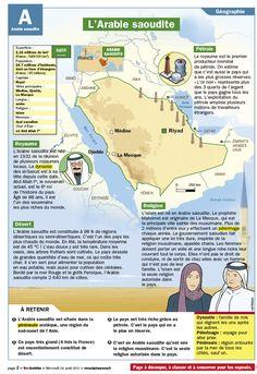 Fiche exposés : L'Arabie saoudite