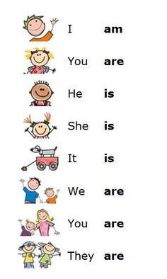 English Grammar For Kids, English Phonics, Learning English For Kids, Teaching English Grammar, English Worksheets For Kids, English Lessons For Kids, Kids English, English Vocabulary Words, Learn English Words