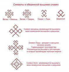славянская обережная вышивка схемы: 19 тыс изображений найдено в Яндекс.Картинках