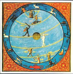 Detail of a cosmological diagram from a 15th Century illuminated manuscript. T & O earth in the center. Personifications of the planets move around the celestial sphere. Zodiac around the outer edge.