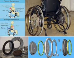 biometric wheelchair>>> See it. Believe it. Do it. Watch thousands of spinal cord injury videos at SPINALpedia.com